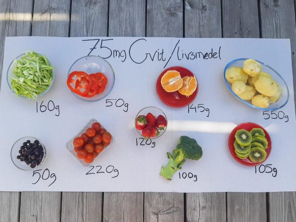 C vitamin i livsmedel